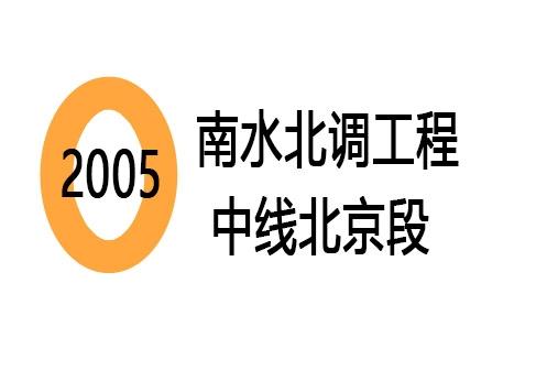 南水北调工程中线北京段